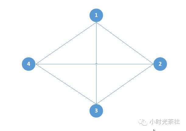 从 TCP 三次握手说起:浅析TCP协议中的疑难杂症 ( 2 )