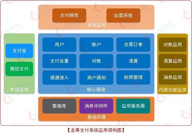 微服务架构的分布式事务解决方案