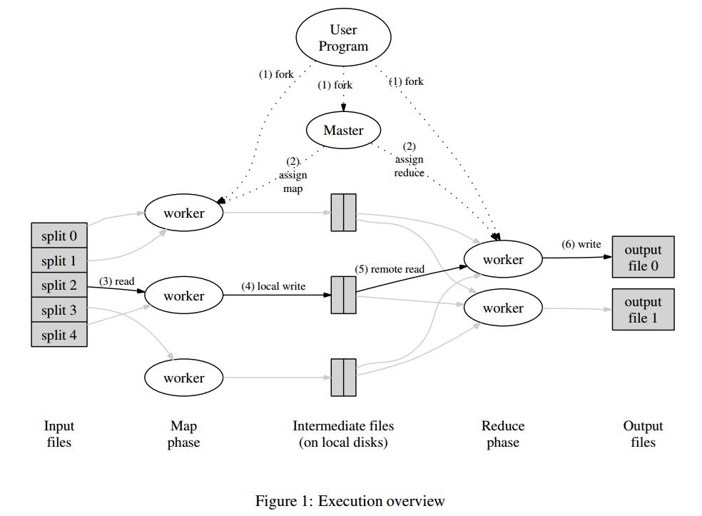 基于 Hadoop大数据分析应用场景与实战