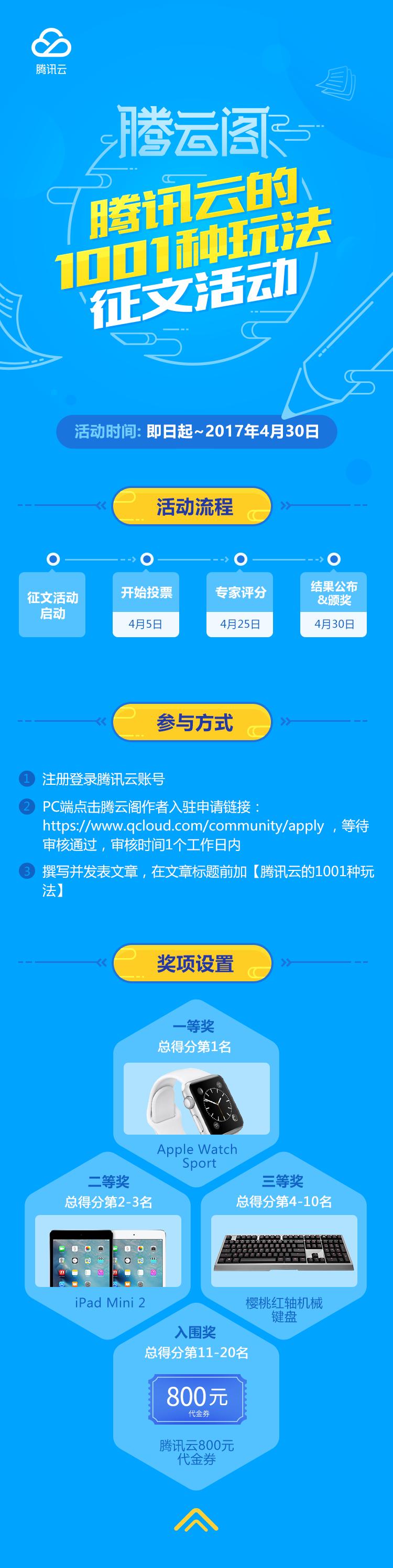 腾云阁「腾讯云的1001种玩法」征文活动