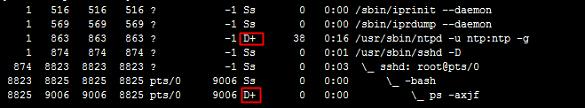 Linux 实例:CPU 或内存占用率高导致无法登录-WordPress极简博客