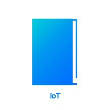 物联云平台 IoT