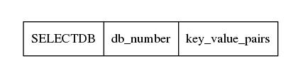 两大数据库缓存系统实现对比两大数据库缓存系统实现对比