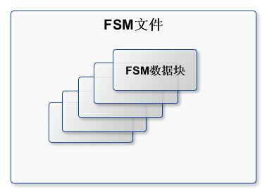 PostgreSQL 的空闲数据块管理机制解析